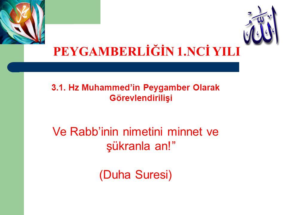 """3.1. Hz Muhammed'in Peygamber Olarak Görevlendirilişi Ve Rabb'inin nimetini minnet ve şükranla an!"""" (Duha Suresi) PEYGAMBERLİĞİN 1.NCİ YILI"""