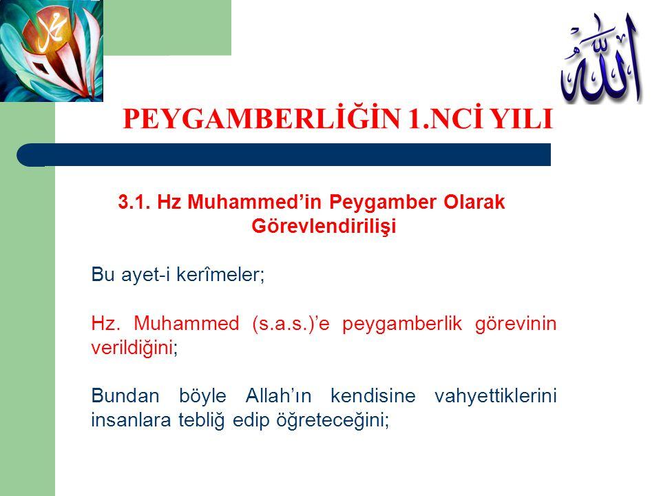 3.1. Hz Muhammed'in Peygamber Olarak Görevlendirilişi Bu ayet-i kerîmeler; Hz. Muhammed (s.a.s.)'e peygamberlik görevinin verildiğini; Bundan böyle Al