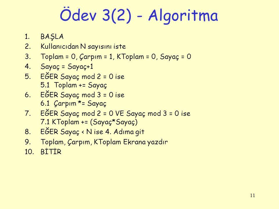 Ödev 3(2) - Algoritma 1.BAŞLA 2.Kullanıcıdan N sayısını iste 3.Toplam = 0, Çarpım = 1, KToplam = 0, Sayaç = 0 4.Sayaç = Sayaç+1 5.EĞER Sayaç mod 2 = 0