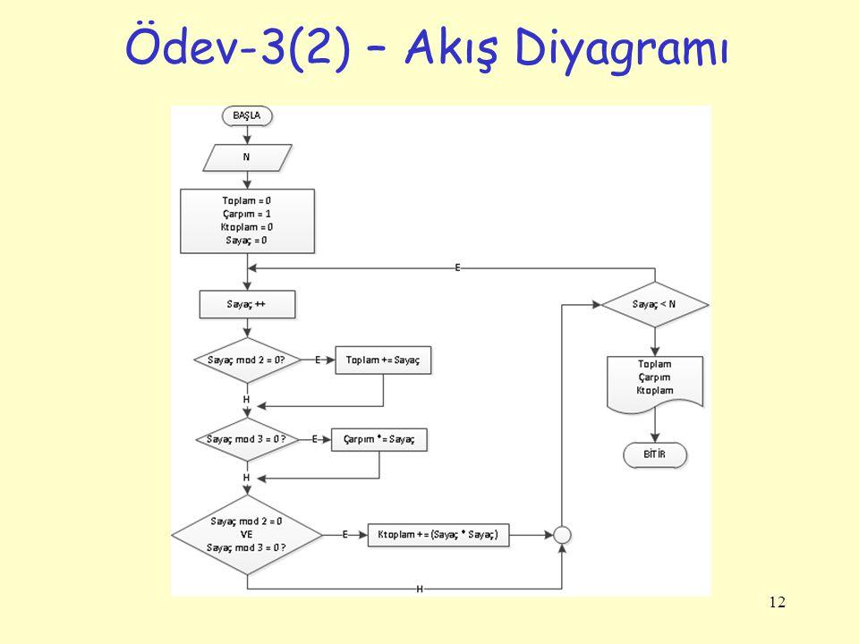 Ödev-3(2) – Akış Diyagramı 12