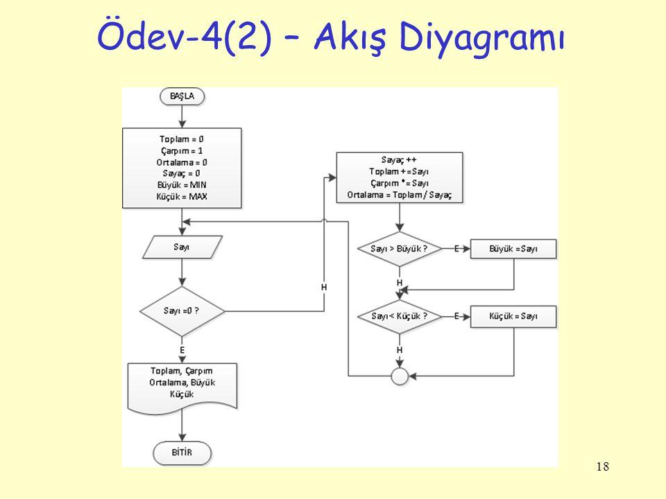 Ödev-4(2) – Akış Diyagramı 18