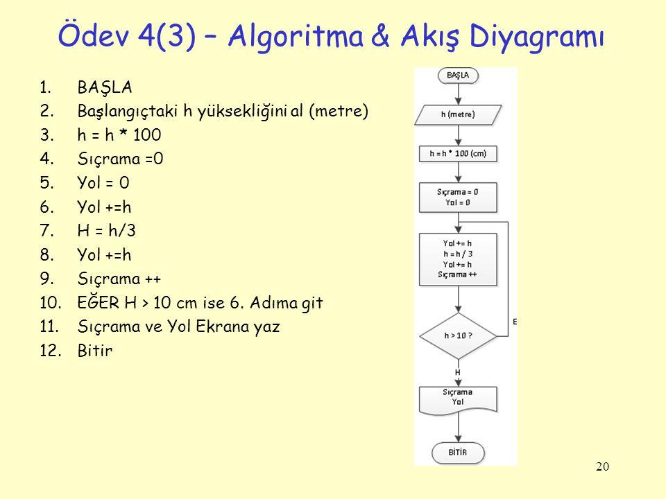Ödev 4(3) – Algoritma & Akış Diyagramı 1.BAŞLA 2.Başlangıçtaki h yüksekliğini al (metre) 3.h = h * 100 4.Sıçrama =0 5.Yol = 0 6.Yol +=h 7.H = h/3 8.Yo