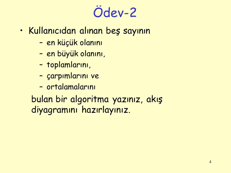 Ödev-2 Kullanıcıdan alınan beş sayının –en küçük olanını –en büyük olanını, –toplamlarını, –çarpımlarını ve –ortalamalarını bulan bir algoritma yazını