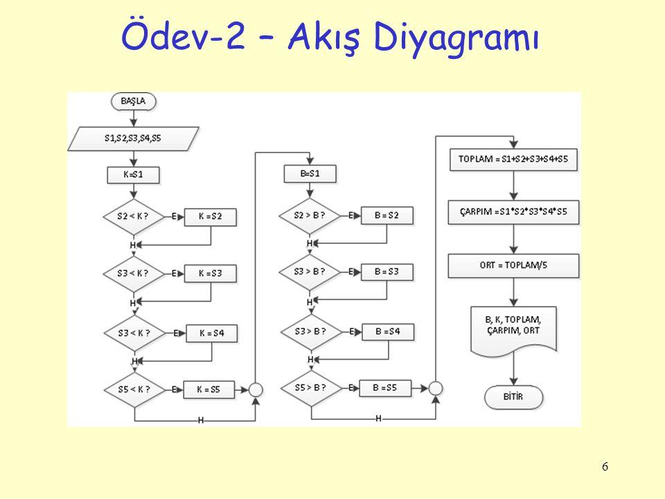 Ödev-2 – Akış Diyagramı 6