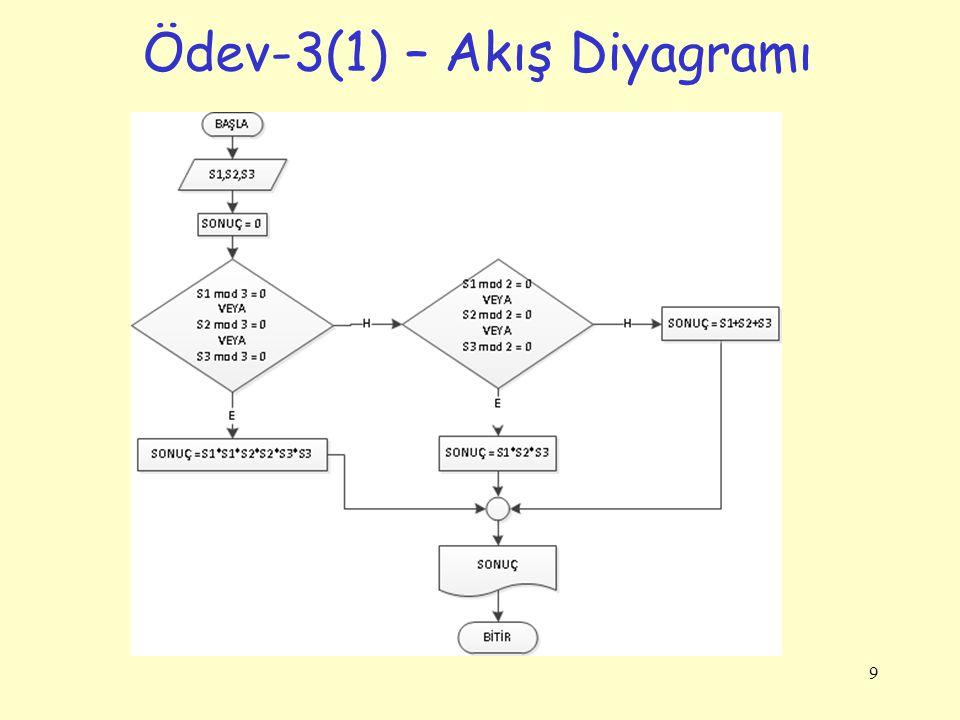 Ödev-3(1) – Akış Diyagramı 9