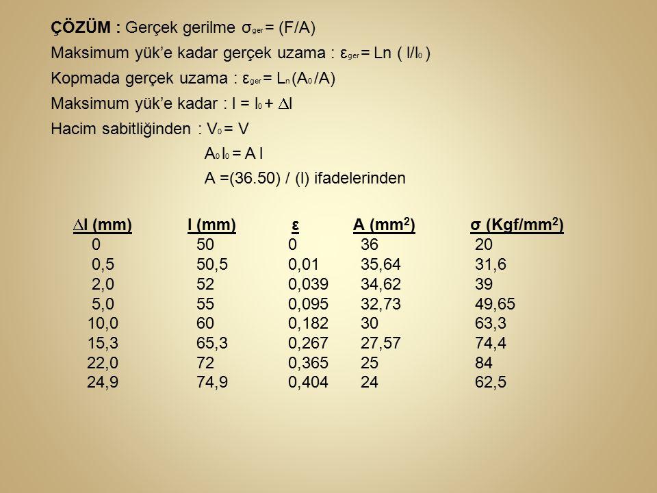 ÇÖZÜM : Gerçek gerilme σ ger = (F/A) Maksimum yük'e kadar gerçek uzama : ε ger = Ln ( l/l 0 ) Kopmada gerçek uzama : ε ger = L n (A 0 /A) Maksimum yük