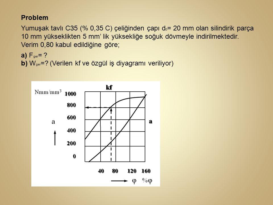 Problem Yumuşak tavlı C35 (% 0,35 C) çeliğinden çapı d 0 = 20 mm olan silindirik parça 10 mm yükseklikten 5 mm' lik yüksekliğe soğuk dövmeyle indirilm