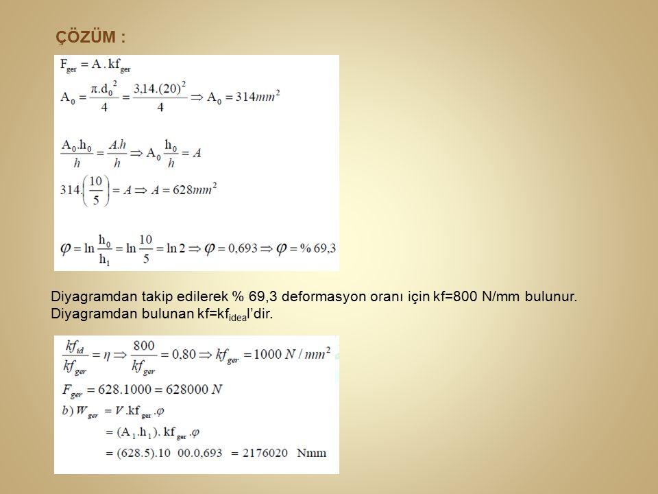 ÇÖZÜM : Diyagramdan takip edilerek % 69,3 deformasyon oranı için kf=800 N/mm bulunur. Diyagramdan bulunan kf=kf idea l'dir.