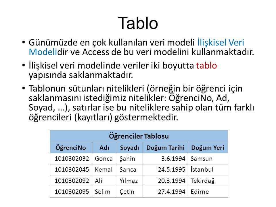 Tablo Günümüzde en çok kullanılan veri modeli İlişkisel Veri Modelidir ve Access de bu veri modelini kullanmaktadır. İlişkisel veri modelinde veriler