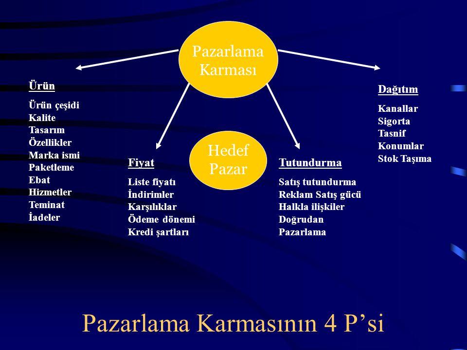 Pazarlama Karmasının 4 P'si Pazarlama Karması Hedef Pazar Ürün Ürün çeşidi Kalite Tasarım Özellikler Marka ismi Paketleme Ebat Hizmetler Teminat İadel