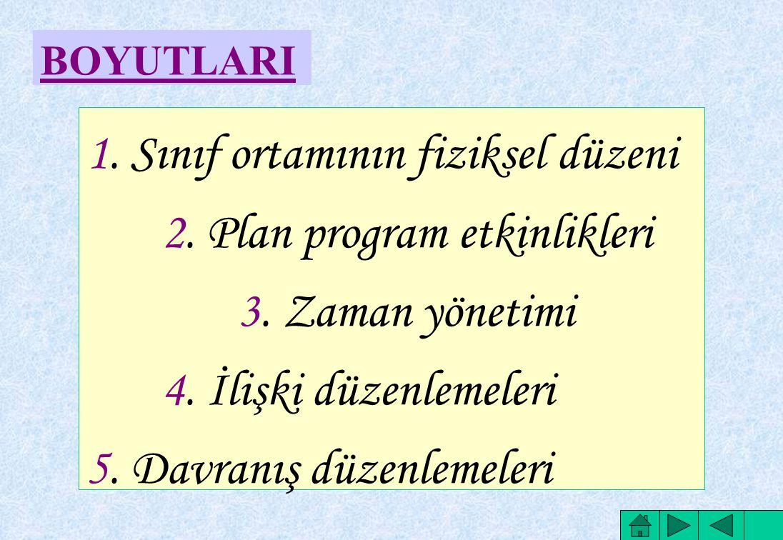 1.Sınıf ortamının fiziksel düzeni 2. Plan program etkinlikleri 3.