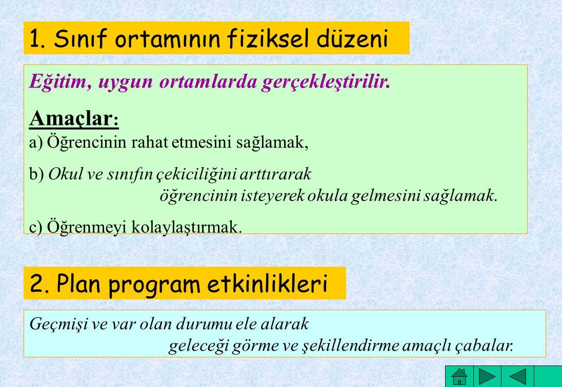 1. Sınıf ortamının fiziksel düzeni 2. Plan program etkinlikleri 3. Zaman yönetimi 4. İlişki düzenlemeleri 5. Davranış düzenlemeleri BOYUTLARI