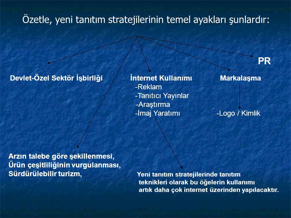 Özetle, yeni tanıtım stratejilerinin temel ayakları şunlardır: PR Devlet-Özel Sektör İşbirliği İnternet Kullanımı Markalaşma -Reklam -Tanıtıcı Yayınlar -Araştırma -İmaj Yaratımı -Logo / Kimlik Yeni tanıtım stratejilerinde tanıtım teknikleri olarak bu öğelerin kullanımı artık daha çok internet üzerinden yapılacaktır.