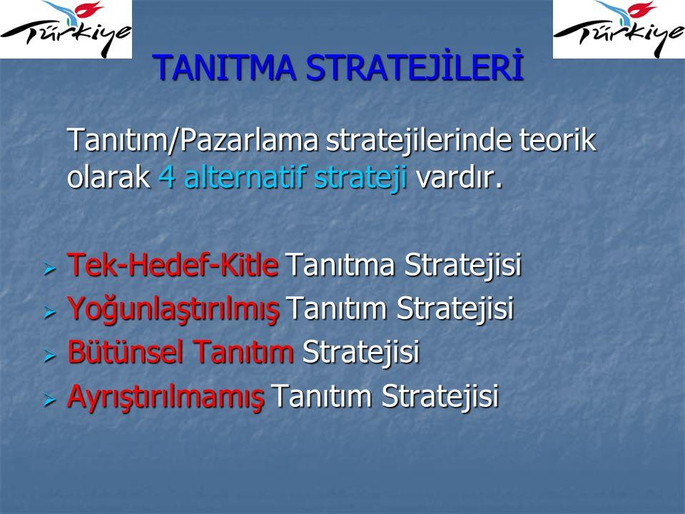 BAKANLIĞIMIZ TANITMA STRATEJİLERİ Bakanlığımızca izlenen tanıtım faaliyetlerinde;  Genelde Ayrıştırılmamış Tanıtım Stratejisinin uygulandığını söylemek mümkündür.
