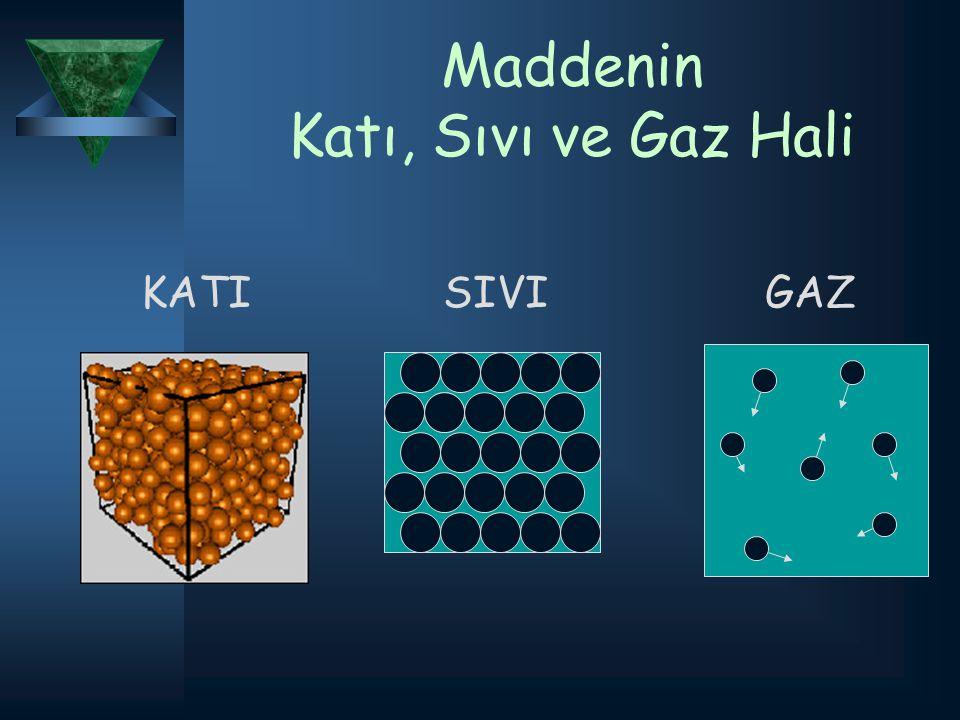 Maddenin Katı, Sıvı ve Gaz Hali KATI SIVI GAZ