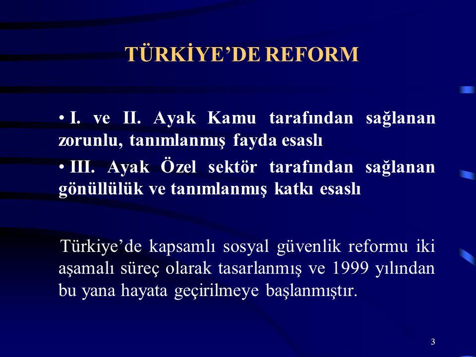 3 TÜRKİYE'DE REFORM I. ve II. Ayak Kamu tarafından sağlanan zorunlu, tanımlanmış fayda esaslı III. Ayak Özel sektör tarafından sağlanan gönüllülük ve