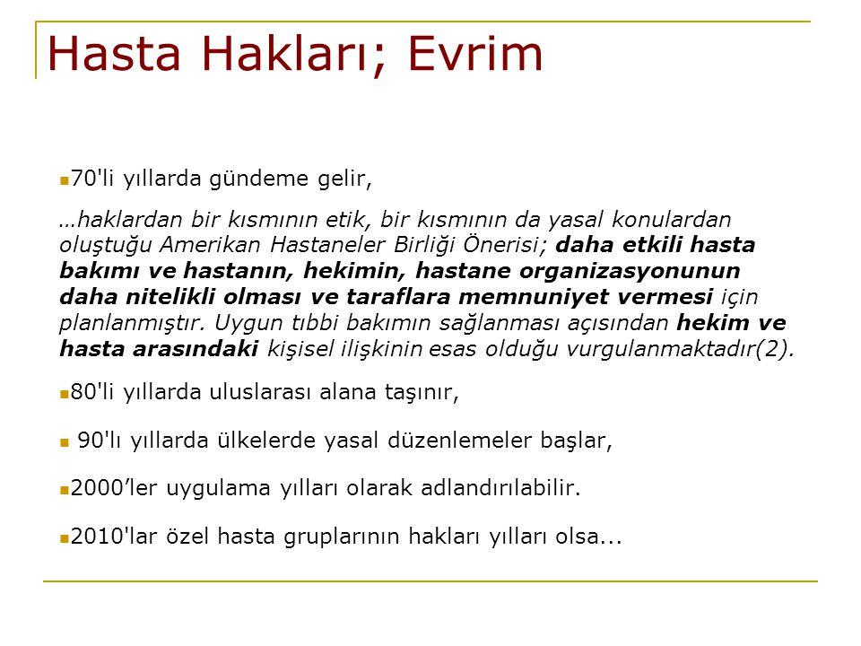 Kaynaklar 1.DOĞAN,H., HATEMİ;H.; Hasta Hakları. Modern Hastane Yönetimi 8(1) 2004 2.