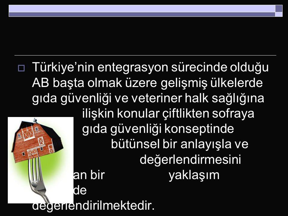  Türkiye'nin entegrasyon sürecinde olduğu AB başta olmak üzere gelişmiş ülkelerde gıda güvenliği ve veteriner halk sağlığına ilişkin konular çiftlikt