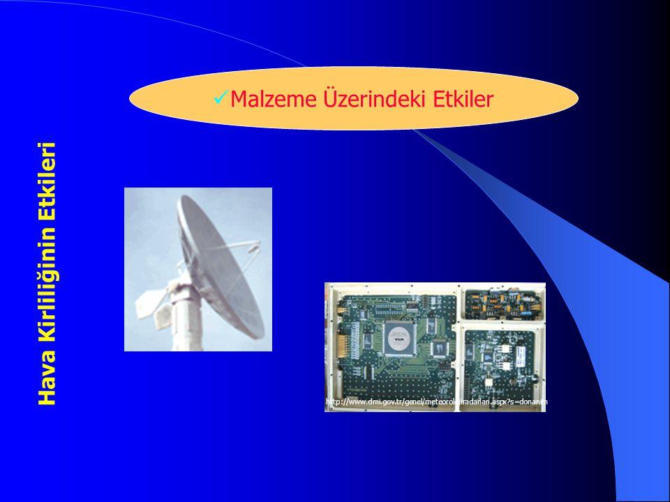 Hava Kirliliğinin Etkileri Malzeme Üzerindeki Etkiler http://www.dmi.gov.tr/genel/meteorolojiradarlari.aspx?s=donanim