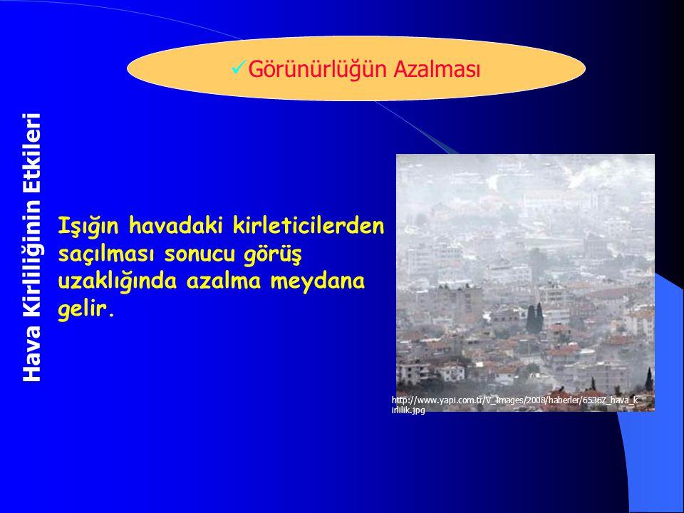 Hava Kirliliğinin Etkileri Görünürlüğün Azalması http://www.yapi.com.tr/V_Images/2008/haberler/65367_hava_k irlilik.jpg Işığın havadaki kirleticilerde