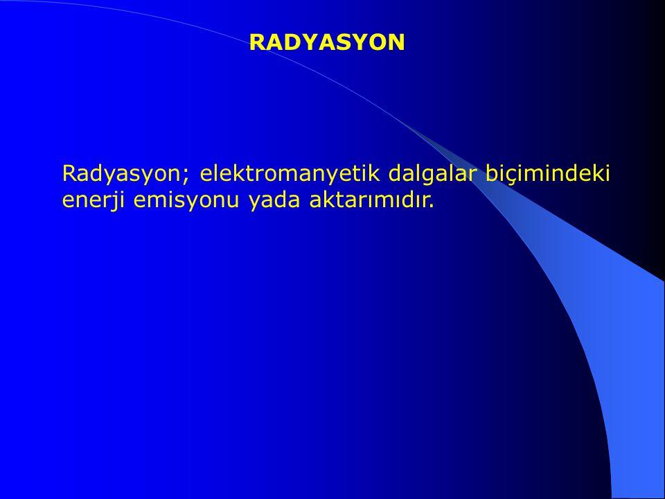 Radyasyon; elektromanyetik dalgalar biçimindeki enerji emisyonu yada aktarımıdır. RADYASYON