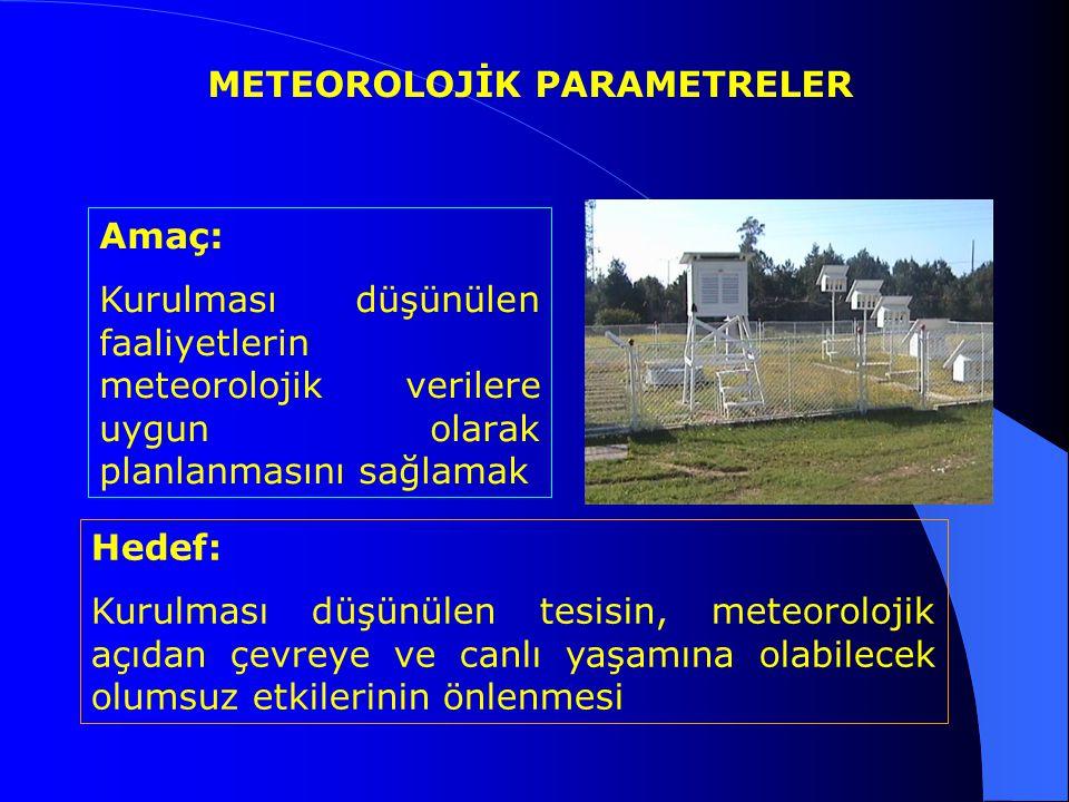 Amaç: Kurulması düşünülen faaliyetlerin meteorolojik verilere uygun olarak planlanmasını sağlamak Hedef: Kurulması düşünülen tesisin, meteorolojik açı