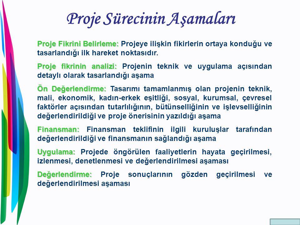 Proje Sürecinin Aşamaları Proje Fikrini Belirleme: Proje Fikrini Belirleme: Projeye ilişkin fikirlerin ortaya konduğu ve tasarlandığı ilk hareket noktasıdır.