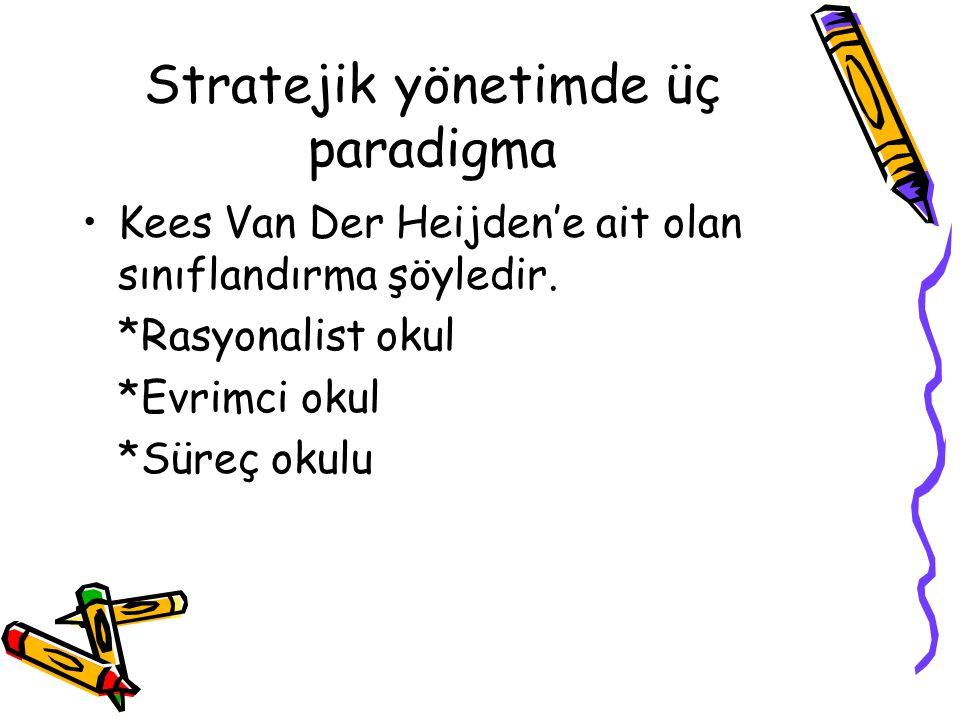 Stratejik yönetimde üç paradigma Kees Van Der Heijden'e ait olan sınıflandırma şöyledir. *Rasyonalist okul *Evrimci okul *Süreç okulu