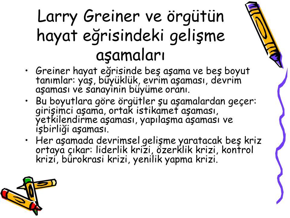 Larry Greiner ve örgütün hayat eğrisindeki gelişme aşamaları Greiner hayat eğrisinde beş aşama ve beş boyut tanımlar: yaş, büyüklük, evrim aşaması, de
