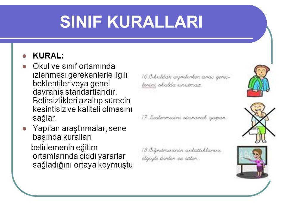 SINIF KURALLARI KURAL: Okul ve sınıf ortamında izlenmesi gerekenlerle ilgili beklentiler veya genel davranış standartlarıdır. Belirsizlikleri azaltıp