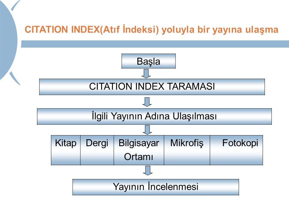 Başla CITATION INDEX TARAMASI İlgili Yayının Adına Ulaşılması KitapDergiBilgisayar Ortamı Mikrofiş Fotokopi Yayının İncelenmesi CITATION INDEX(Atıf İn