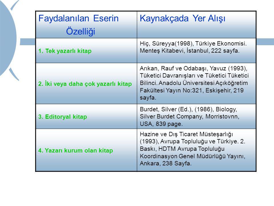Faydalanılan Eserin Özelliği Kaynakçada Yer Alışı 1. Tek yazarlı kitap Hiç, Süreyya(1998), Türkiye Ekonomisi. Menteş Kitabevi, İstanbul, 222 sayfa. 2.
