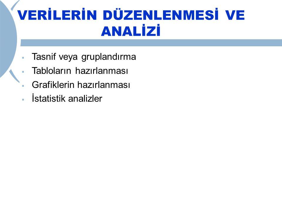 VERİLERİN DÜZENLENMESİ VE ANALİZİ  Tasnif veya gruplandırma  Tabloların hazırlanması  Grafiklerin hazırlanması  İstatistik analizler