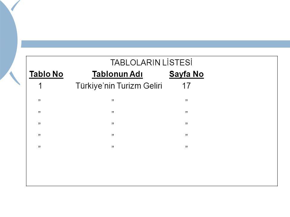 """TABLOLARIN LİSTESİ Tablo No Tablonun Adı Sayfa No 1 Türkiye'nin Turizm Geliri 17 """" """" """""""