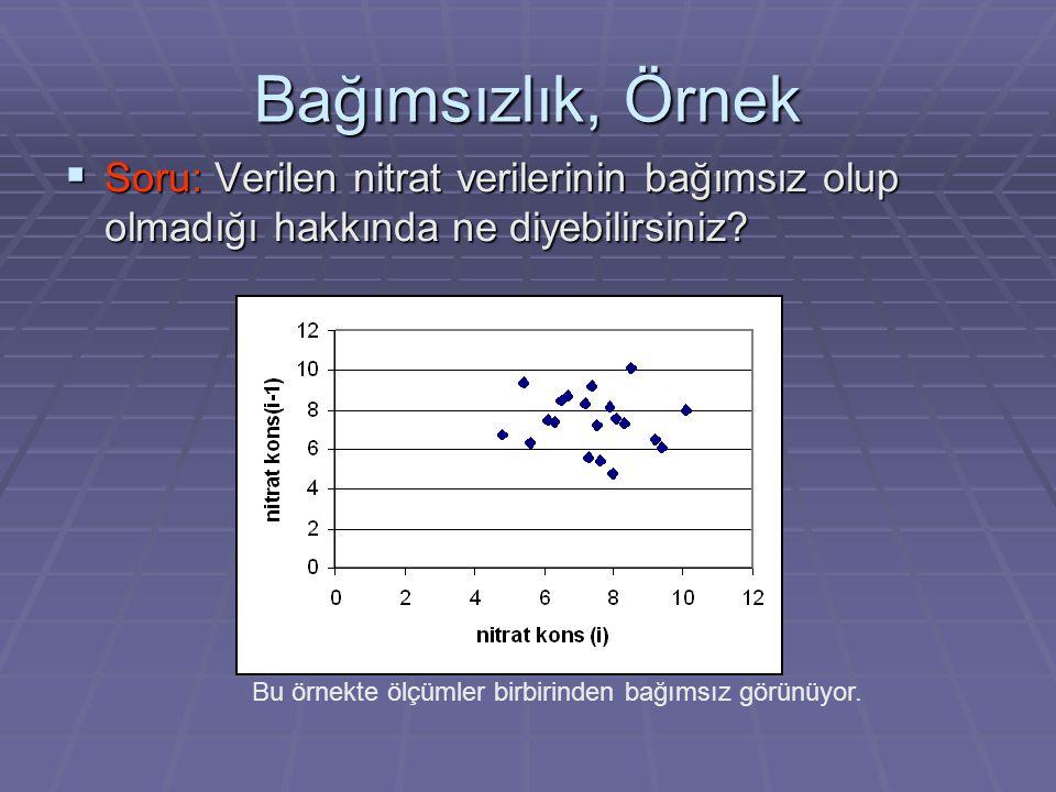 Bağımsızlık, Örnek  Soru: Verilen nitrat verilerinin bağımsız olup olmadığı hakkında ne diyebilirsiniz? Bu örnekte ölçümler birbirinden bağımsız görü