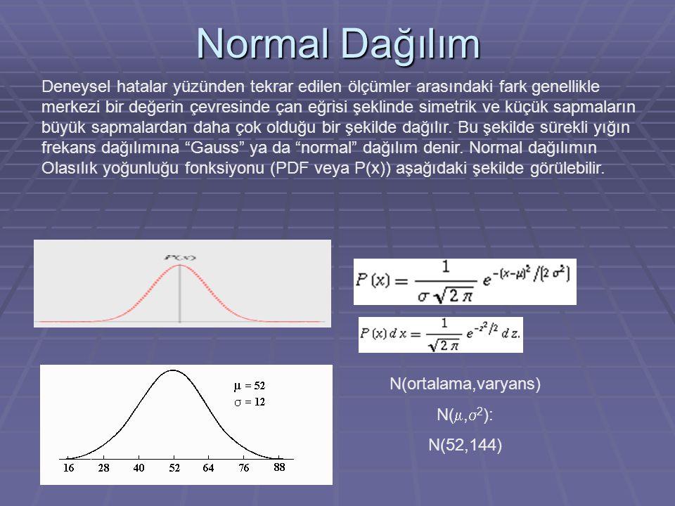 Normal Dağılım Deneysel hatalar yüzünden tekrar edilen ölçümler arasındaki fark genellikle merkezi bir değerin çevresinde çan eğrisi şeklinde simetrik