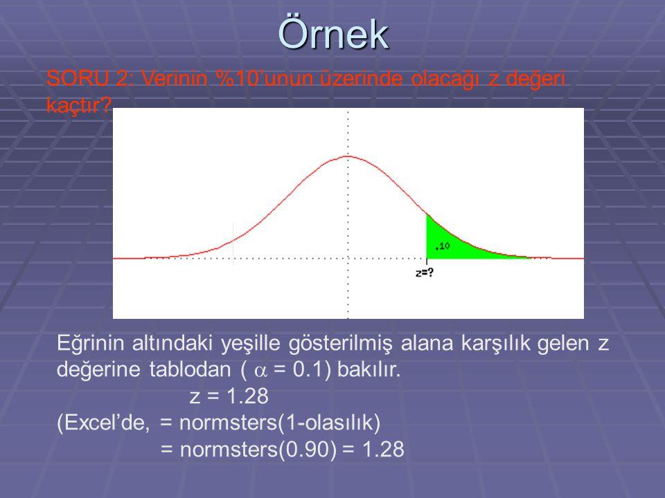 Örnek SORU 2: Verinin %10'unun üzerinde olacağı z değeri kaçtır? Eğrinin altındaki yeşille gösterilmiş alana karşılık gelen z değerine tablodan (  =