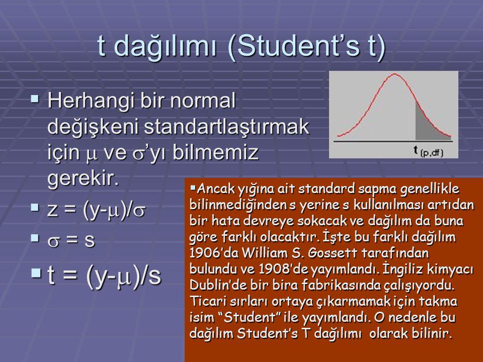 t dağılımı (Student's t)  Herhangi bir normal değişkeni standartlaştırmak için  ve  'yı bilmemiz gerekir.  z = (y-  )/    = s  t = (y-  )/s