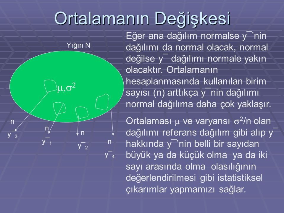 Ortalamanın Değişkesi   Yığın N ny¯1ny¯1 ny¯2ny¯2 ny¯3ny¯3 ny¯4ny¯4 Eğer ana dağılım normalse y¯'nin dağılımı da normal olacak, normal değilse y¯