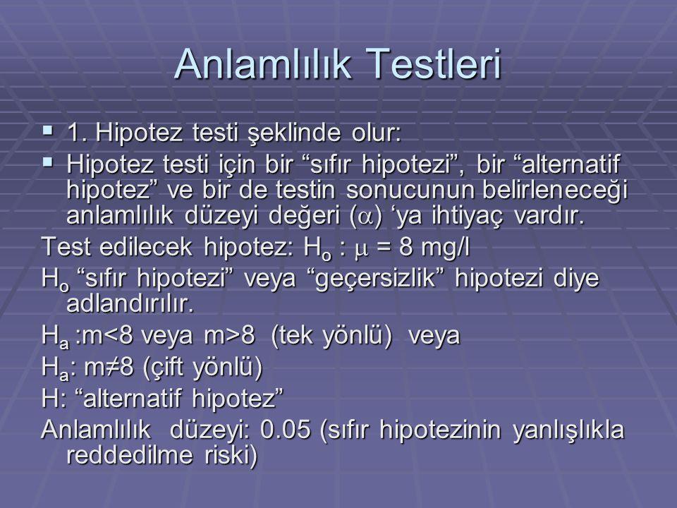 """Anlamlılık Testleri  1. Hipotez testi şeklinde olur:  Hipotez testi için bir """"sıfır hipotezi"""", bir """"alternatif hipotez"""" ve bir de testin sonucunun b"""