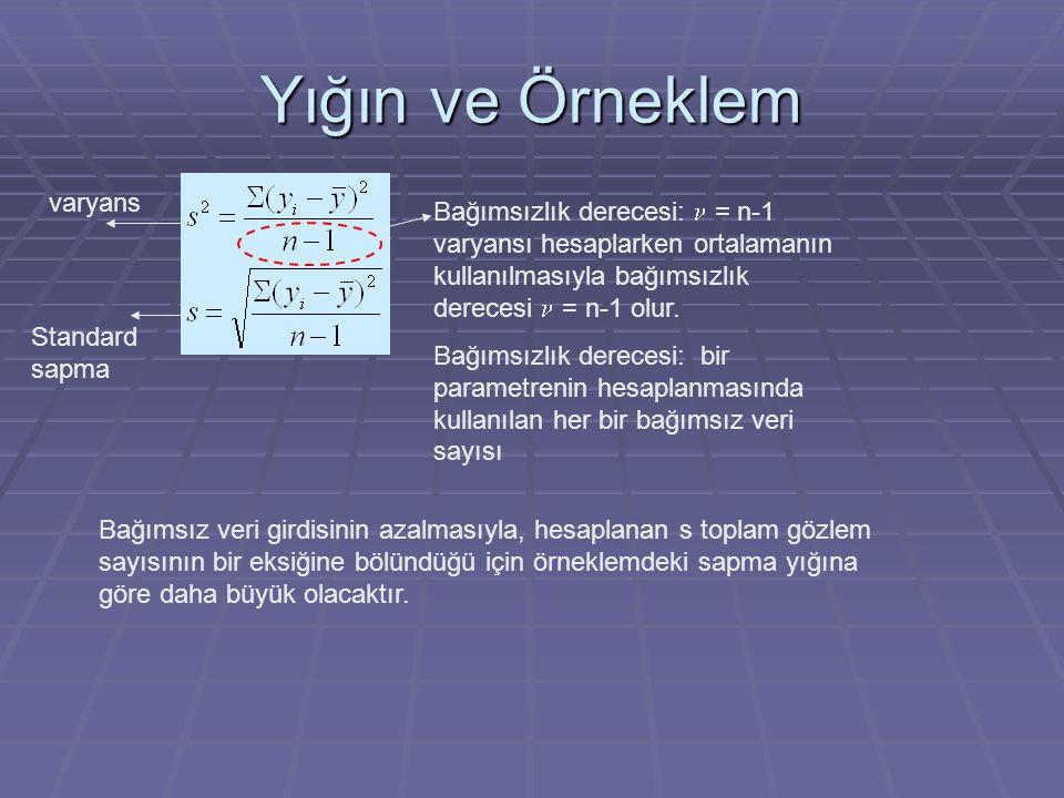 Yığın ve Örneklem Bağımsızlık derecesi: = n-1 varyansı hesaplarken ortalamanın kullanılmasıyla bağımsızlık derecesi = n-1 olur. Bağımsızlık derecesi: