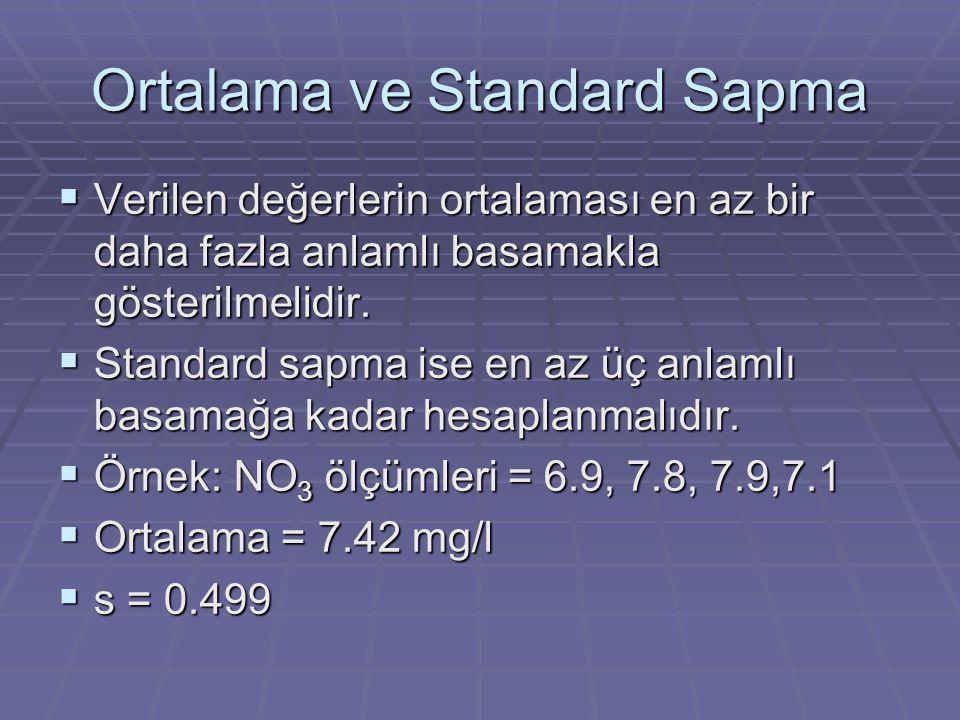 Ortalama ve Standard Sapma  Verilen değerlerin ortalaması en az bir daha fazla anlamlı basamakla gösterilmelidir.  Standard sapma ise en az üç anlam