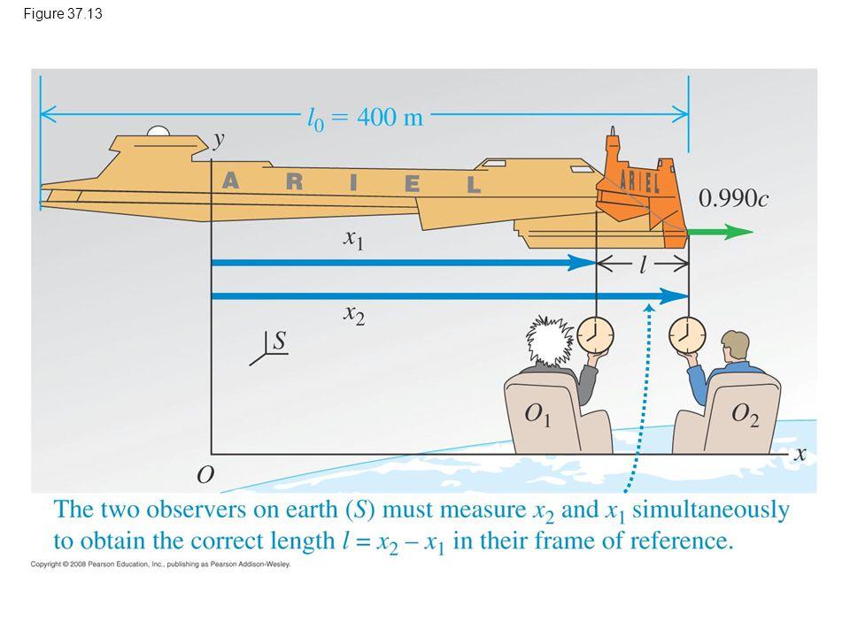 Figure 37.13