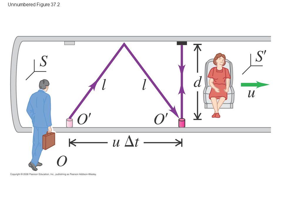 Unnumbered Figure 37.2