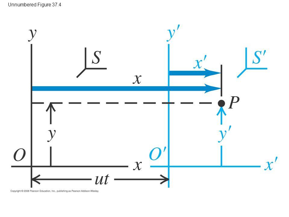 Unnumbered Figure 37.4