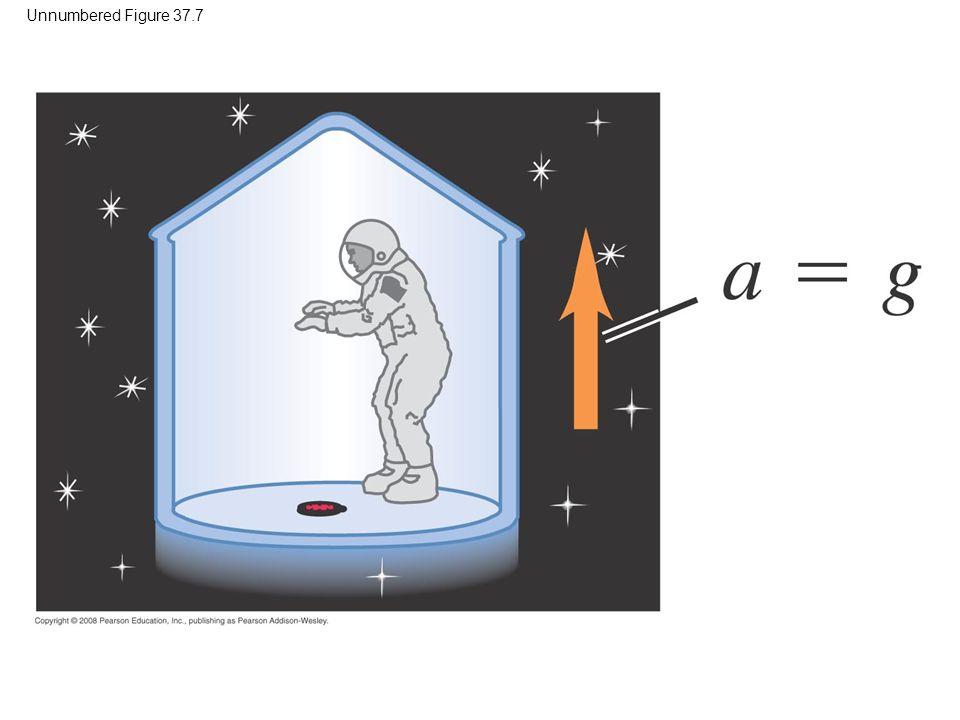 Unnumbered Figure 37.7