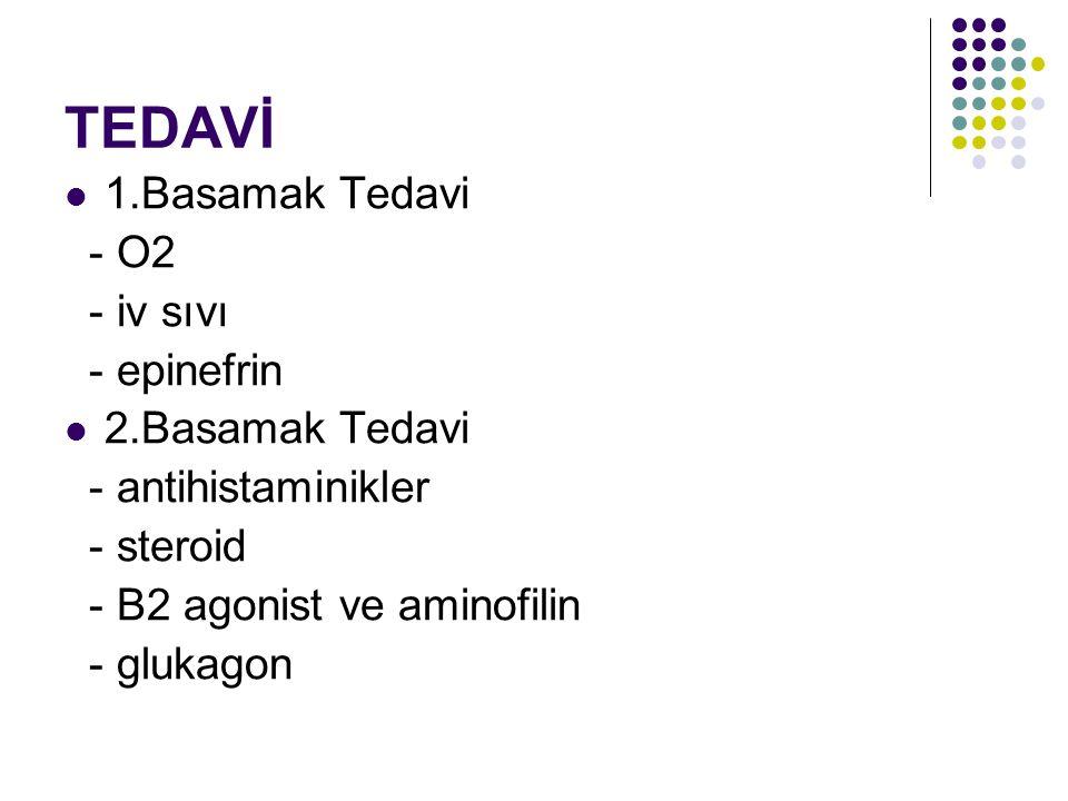 TEDAVİ 1.Basamak Tedavi - O2 - iv sıvı - epinefrin 2.Basamak Tedavi - antihistaminikler - steroid - B2 agonist ve aminofilin - glukagon
