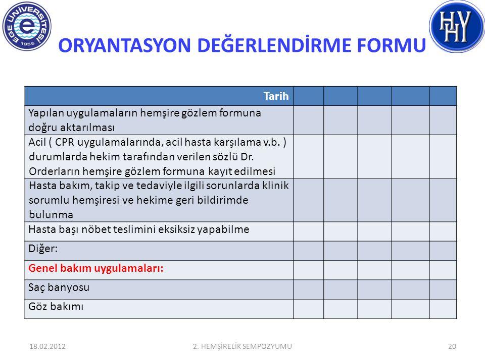 ORYANTASYON DEĞERLENDİRME FORMU 18.02.20122. HEMŞİRELİK SEMPOZYUMU20 Tarih Yapılan uygulamaların hemşire gözlem formuna doğru aktarılması Acil ( CPR u