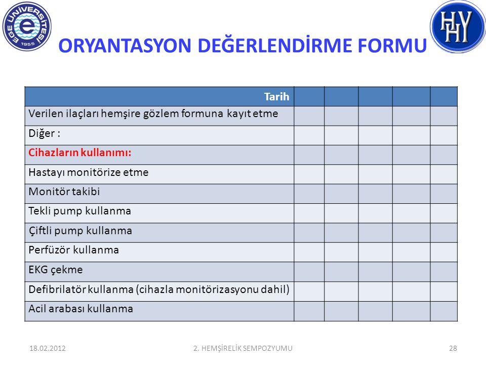 ORYANTASYON DEĞERLENDİRME FORMU 18.02.20122. HEMŞİRELİK SEMPOZYUMU28 Tarih Verilen ilaçları hemşire gözlem formuna kayıt etme Diğer : Cihazların kulla