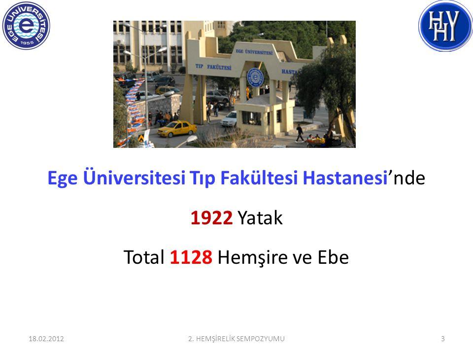 Ege Üniversitesi Tıp Fakültesi Hastanesi'nde 1922 Yatak Total 1128 Hemşire ve Ebe 18.02.20122. HEMŞİRELİK SEMPOZYUMU3